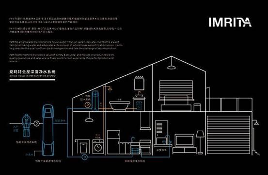 中国净水行业十大影响力品牌爱玛特,值得代理的净水器品牌